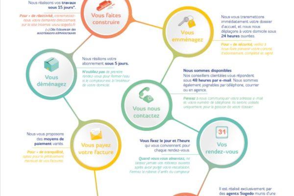 Charte clientèle oct 2019